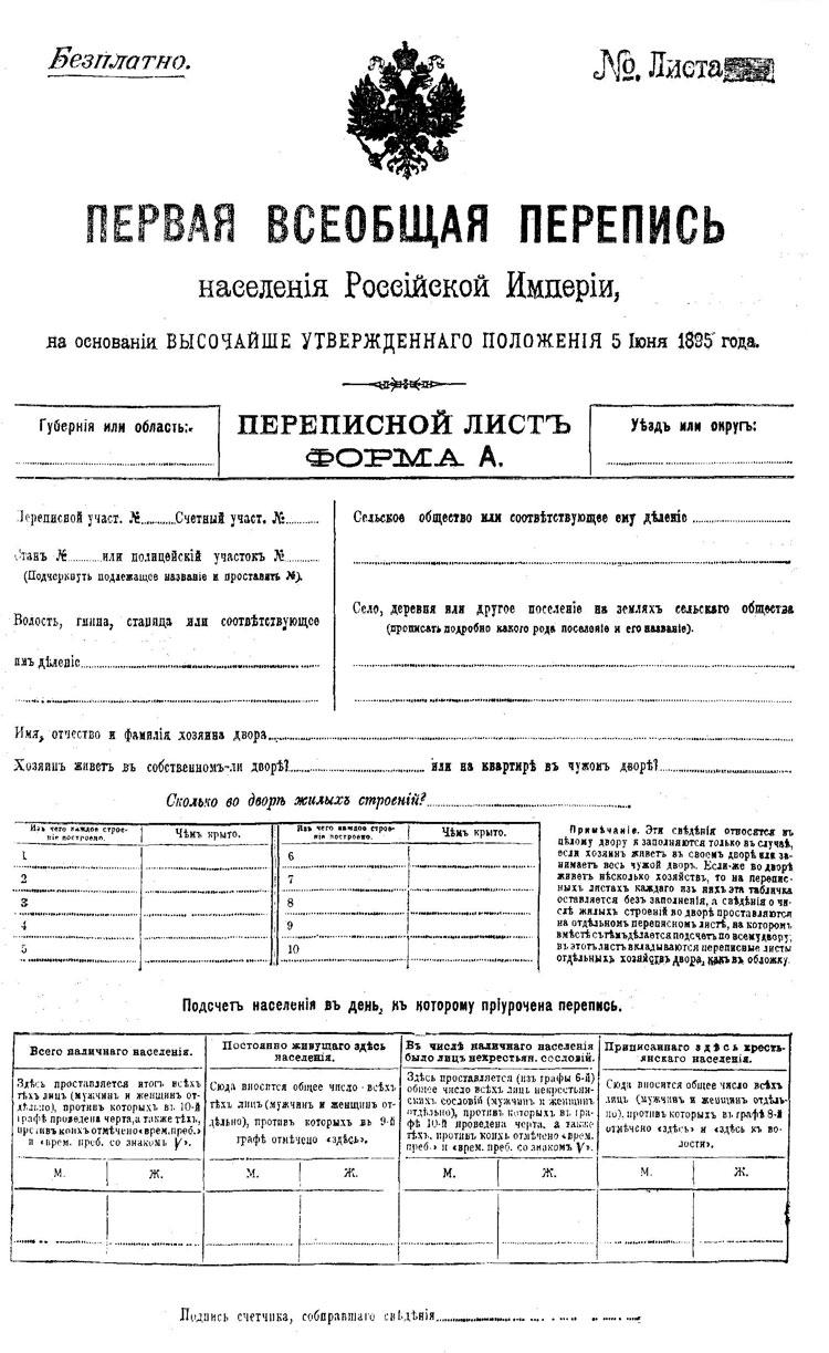 первая полная перепись населения Российской империи