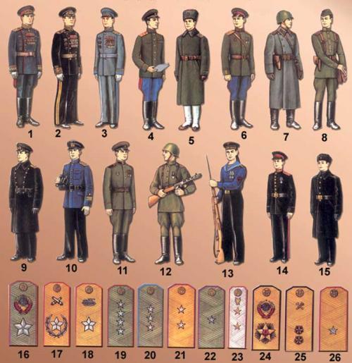 В СССР введены погоны для личного состава Советской Армии