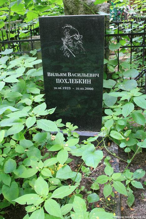 Памятник Похлебкину