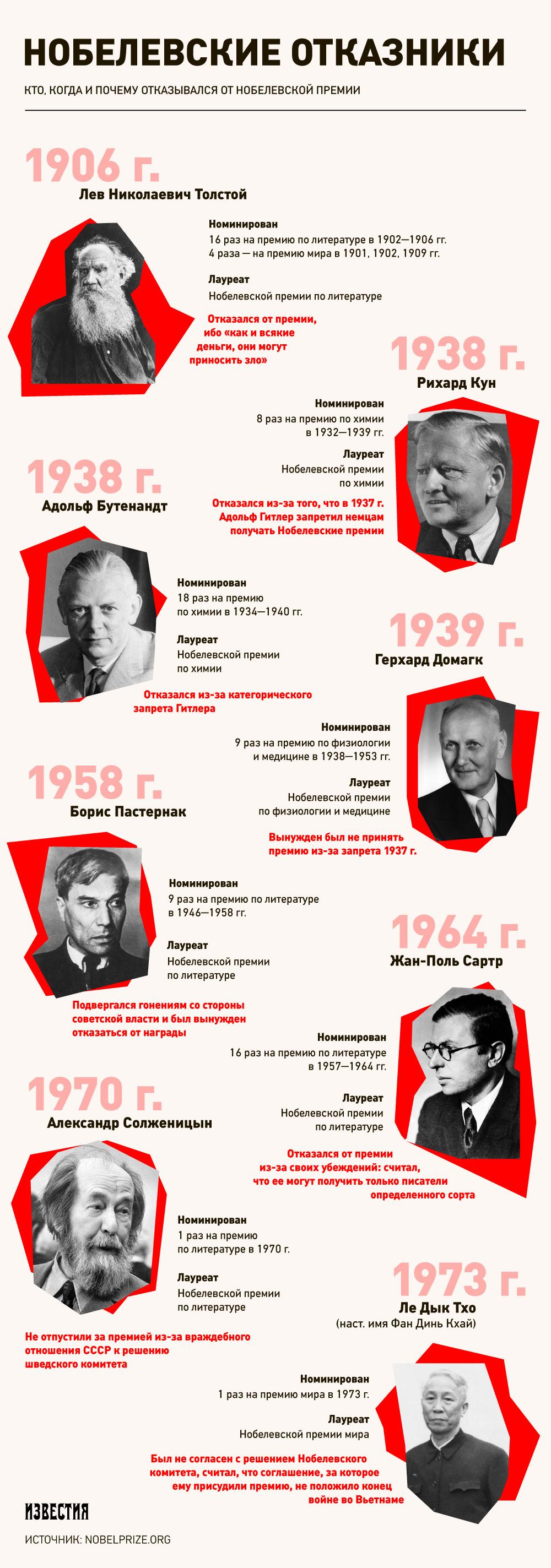 Перельман отказался от нобелевской премии почему