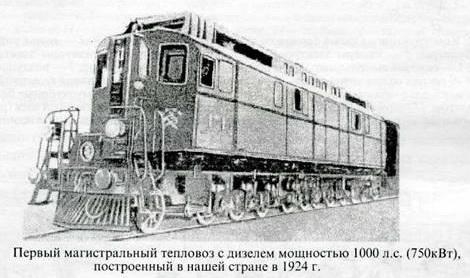 первый советский тепловоз Якова Гаккеля.
