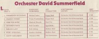 seite-1-1975-orchester-david-summerfield